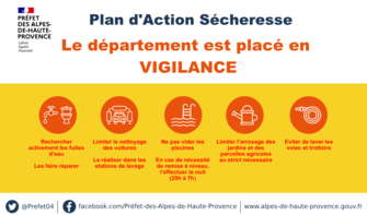 Application du plan d'action sécheresse : déclenchement du stade de vigilance