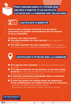 Infographie_Inscription_listes_electorales_2020_pieces_justifactives
