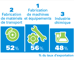 pacte-podium-industrie_imagelarge